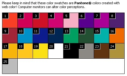 Color Chart for Cycling Bottles